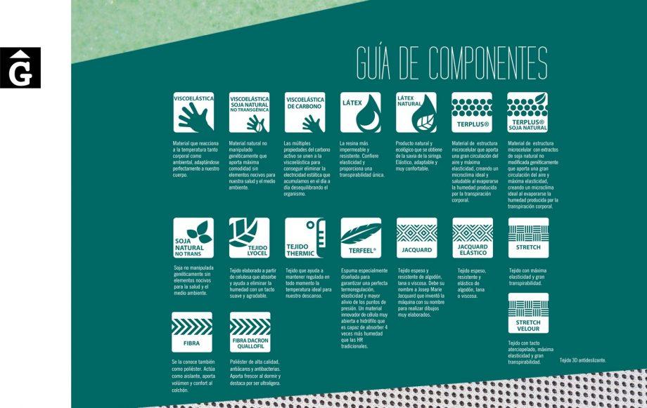 4-terxy-by-mobles-gifreu-girona-fabricants-de-somnis-matalas-matalassos-somier-somiers-coixi-coixins-de-qualitat-realitazats-amb-els-cinc-sentits
